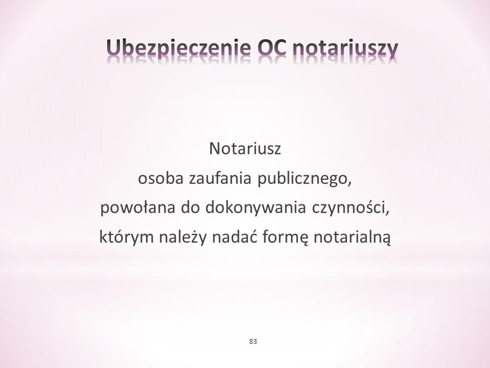 Ubezpieczenie OC notariuszy