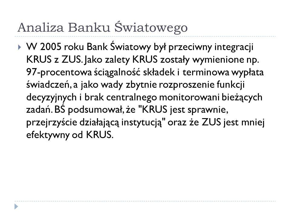 Analiza Banku Światowego