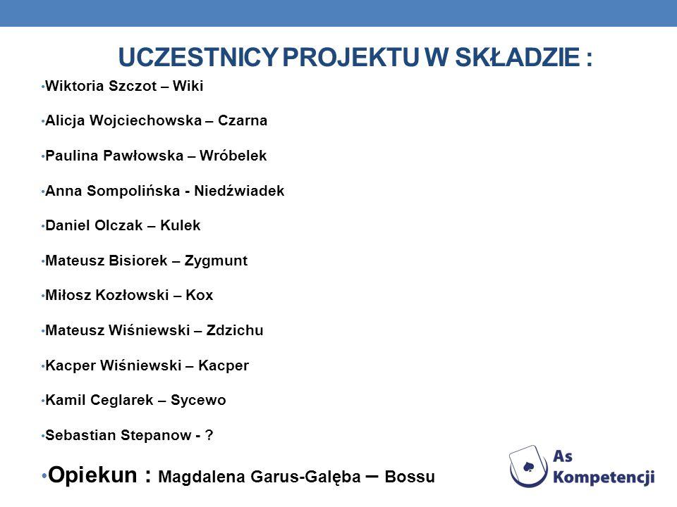 Uczestnicy projektu w składzie :