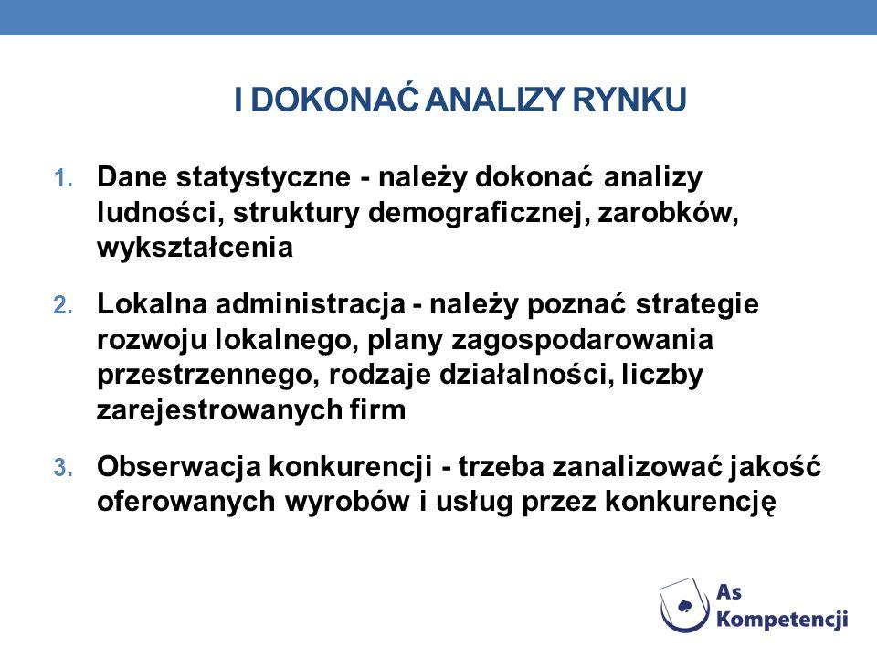 I Dokonać analizy rynku