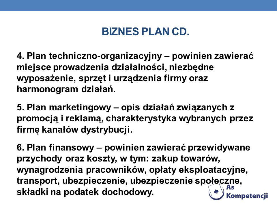 Biznes Plan cd.