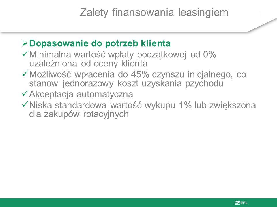 Zalety finansowania leasingiem