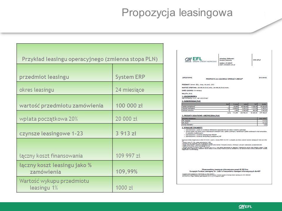Propozycja leasingowa