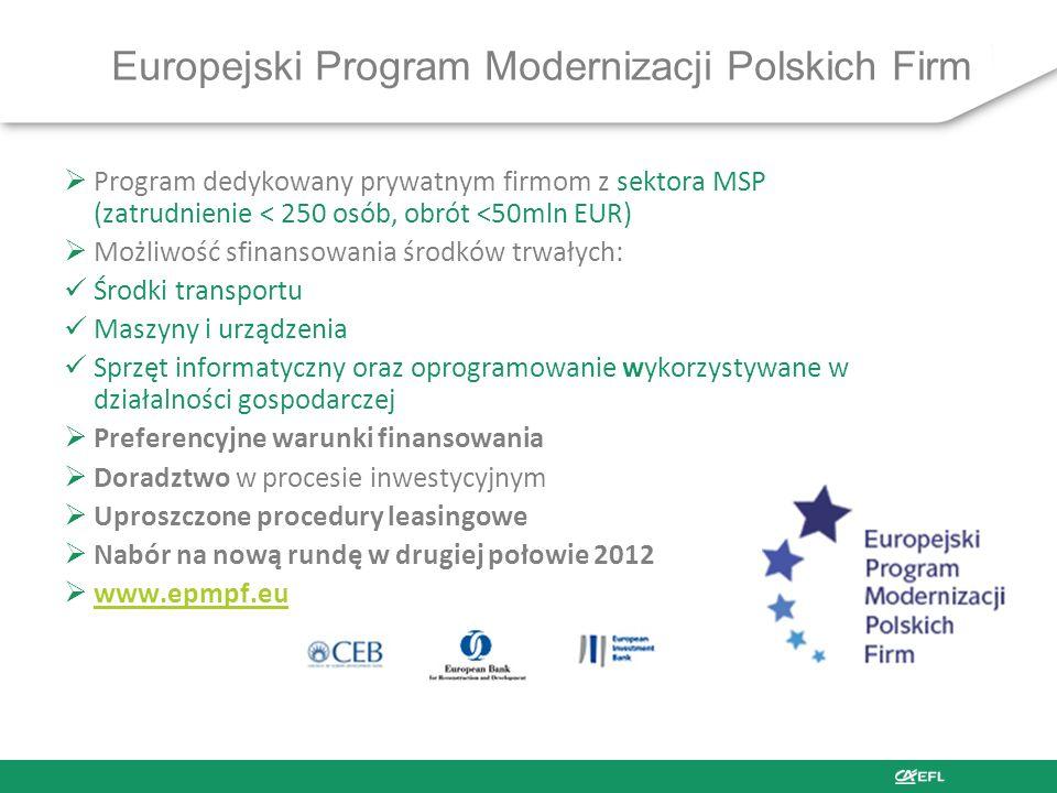 Europejski Program Modernizacji Polskich Firm