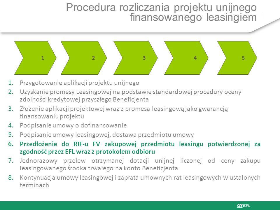 Procedura rozliczania projektu unijnego finansowanego leasingiem