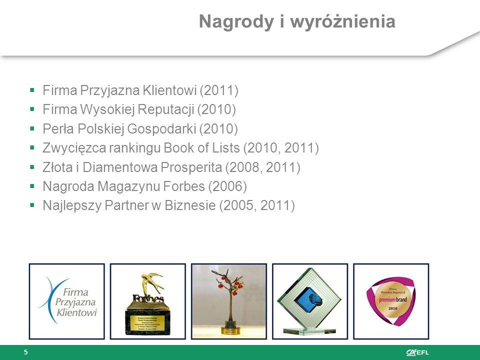 Nagrody i wyróżnienia Firma Przyjazna Klientowi (2011)