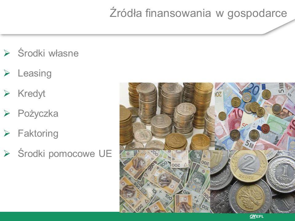 Źródła finansowania w gospodarce