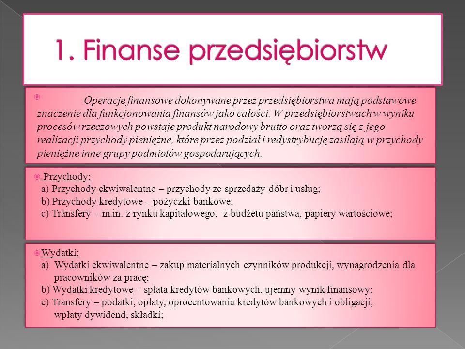1. Finanse przedsiębiorstw