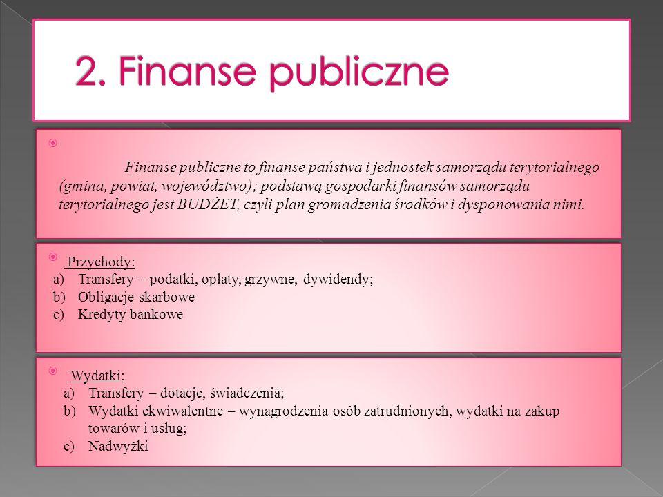 2. Finanse publiczne