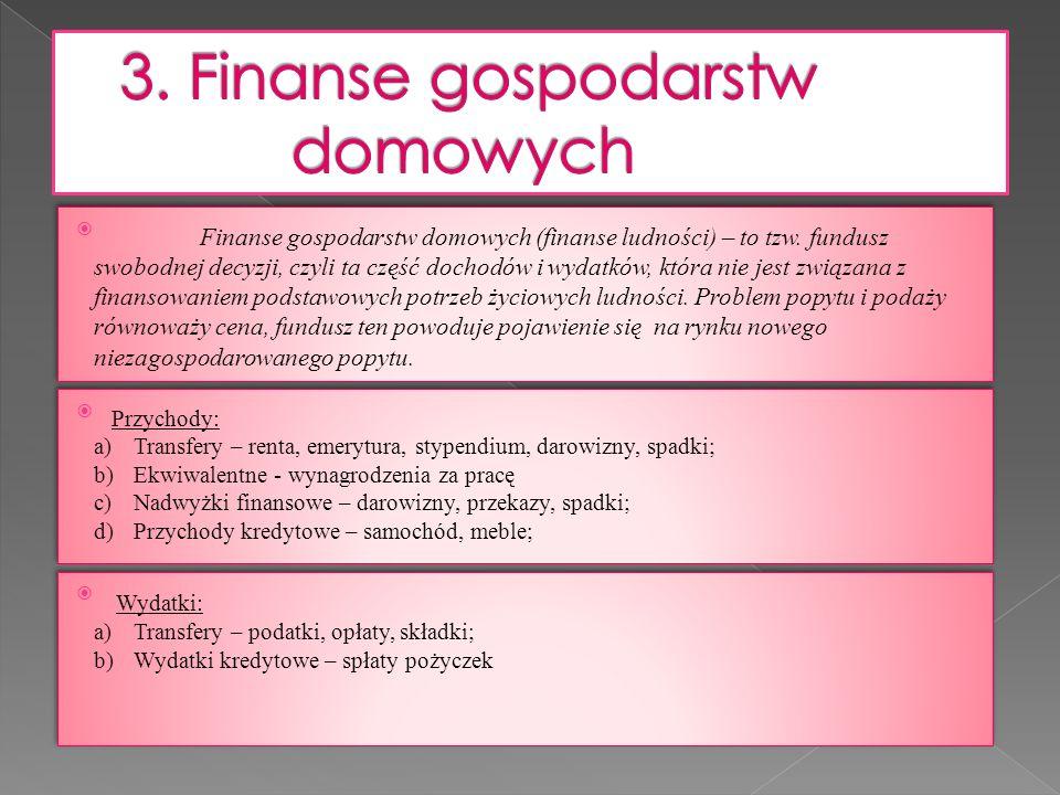 3. Finanse gospodarstw domowych