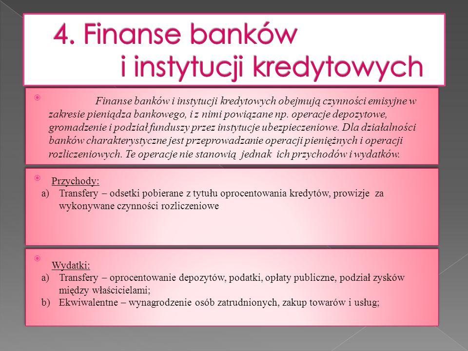 4. Finanse banków i instytucji kredytowych