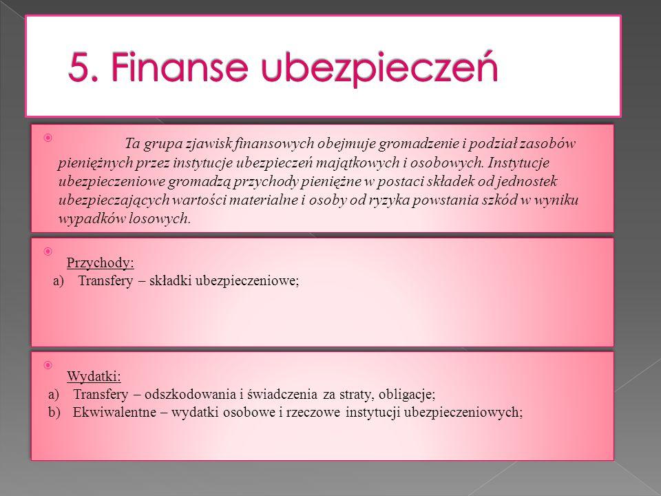 5. Finanse ubezpieczeń