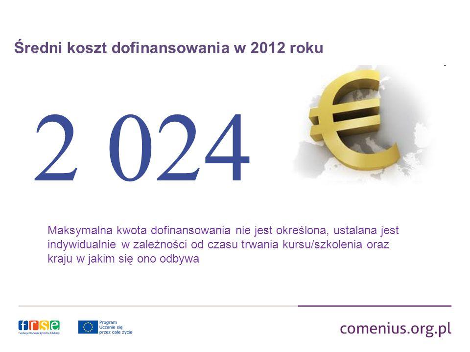 2 024 Średni koszt dofinansowania w 2012 roku