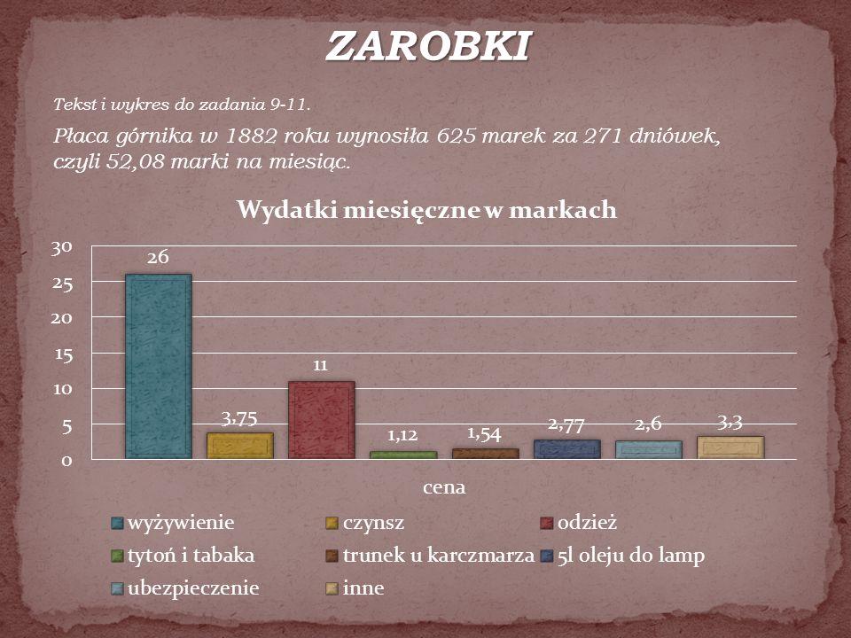ZAROBKI Tekst i wykres do zadania 9-11.
