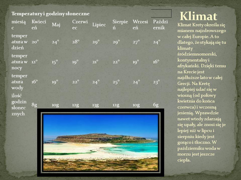 Klimat Temperatury i godziny słoneczne miesiąc Kwiecień Maj Czerwiec