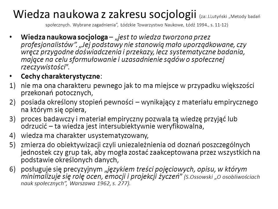 Wiedza naukowa z zakresu socjologii (za: J