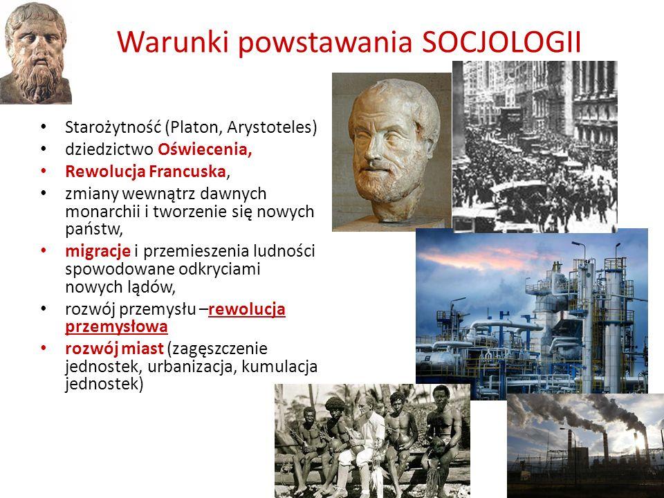 Warunki powstawania SOCJOLOGII