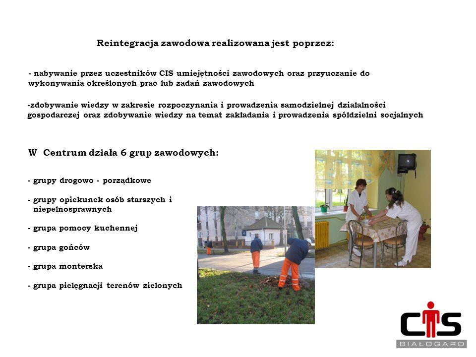 C Reintegracja zawodowa realizowana jest poprzez: