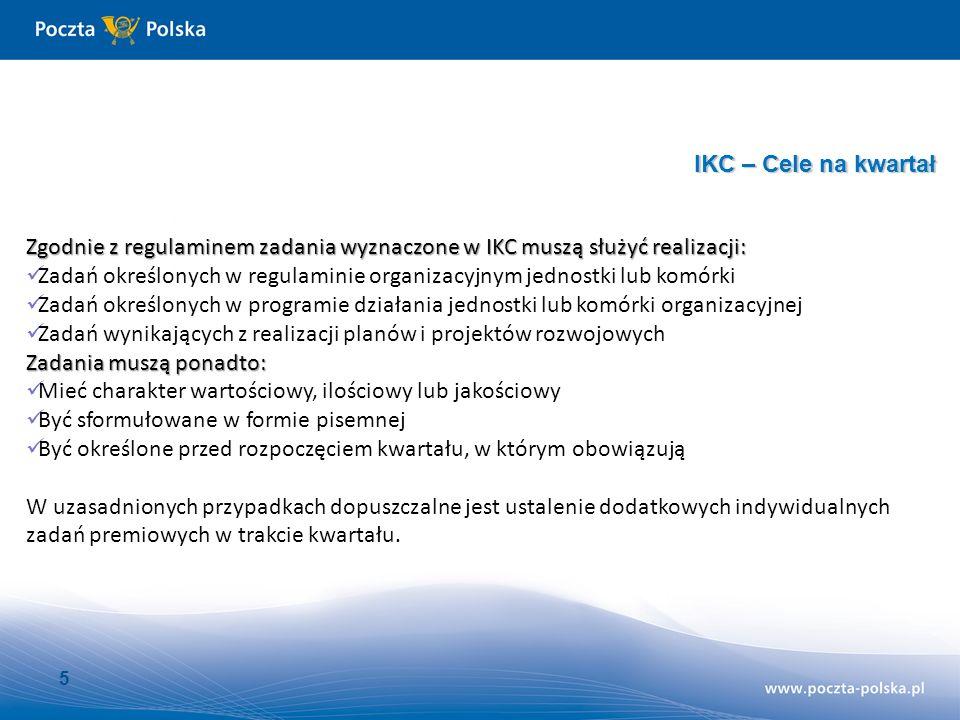 IKC – Cele na kwartał Zgodnie z regulaminem zadania wyznaczone w IKC muszą służyć realizacji: