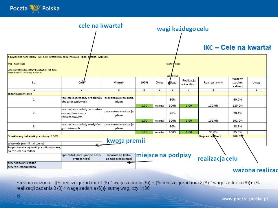 cele na kwartał wagi każdego celu IKC – Cele na kwartał kwota premii
