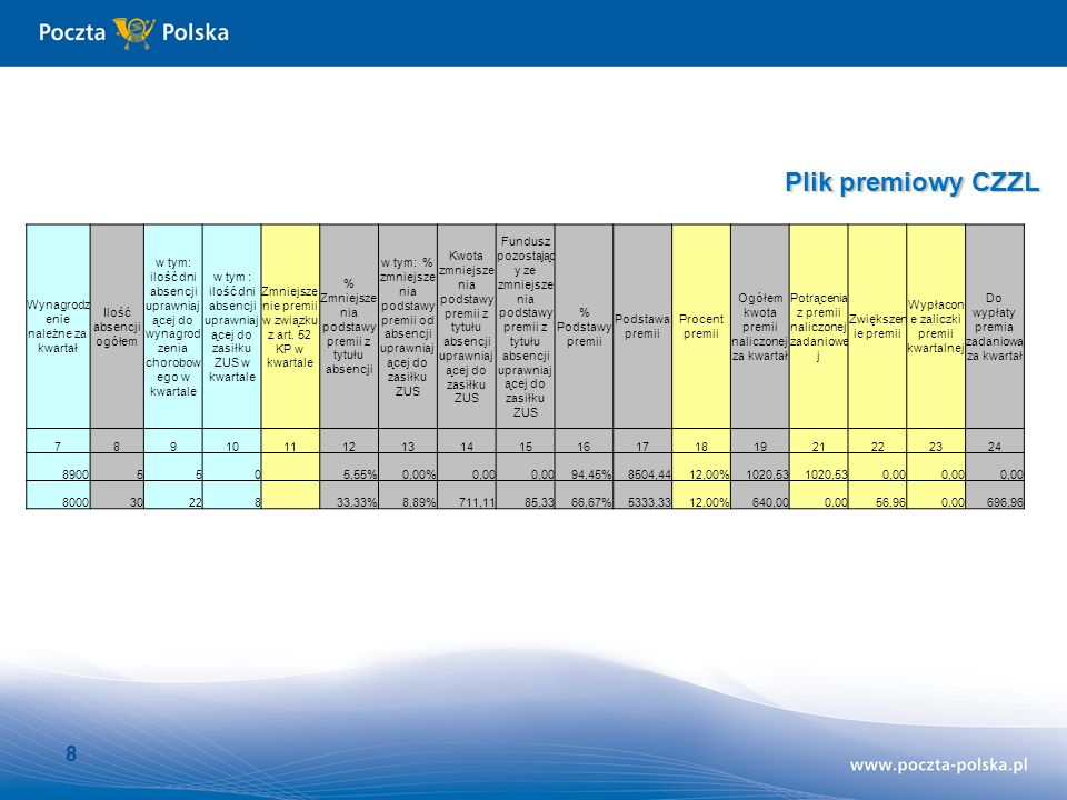 Plik premiowy CZZL Wynagrodzenie należne za kwartał