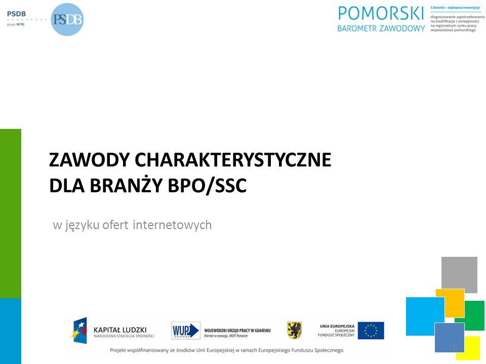 Zawody charakterystyczne dla branży BPO/ssc