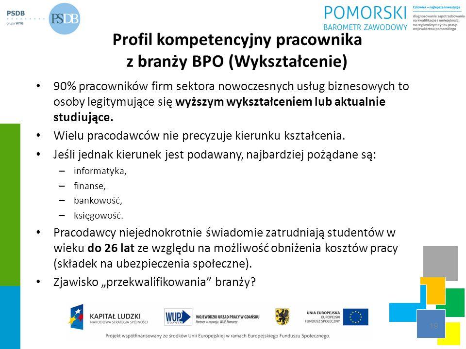 Profil kompetencyjny pracownika z branży BPO (Wykształcenie)
