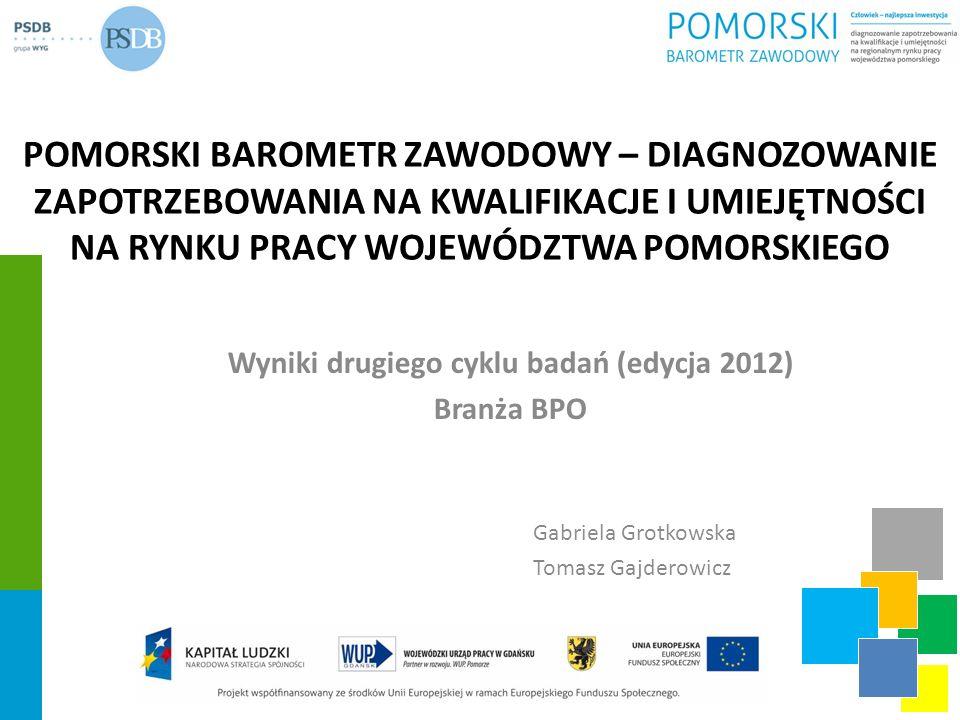 Wyniki drugiego cyklu badań (edycja 2012)