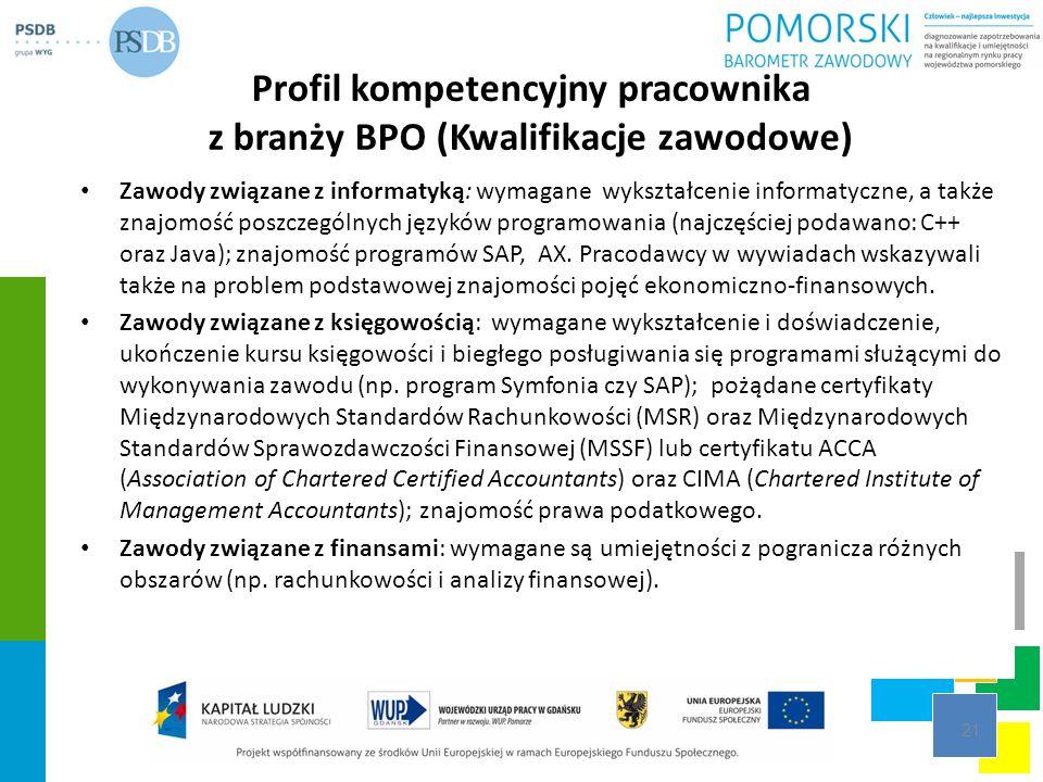 Profil kompetencyjny pracownika z branży BPO (Kwalifikacje zawodowe)