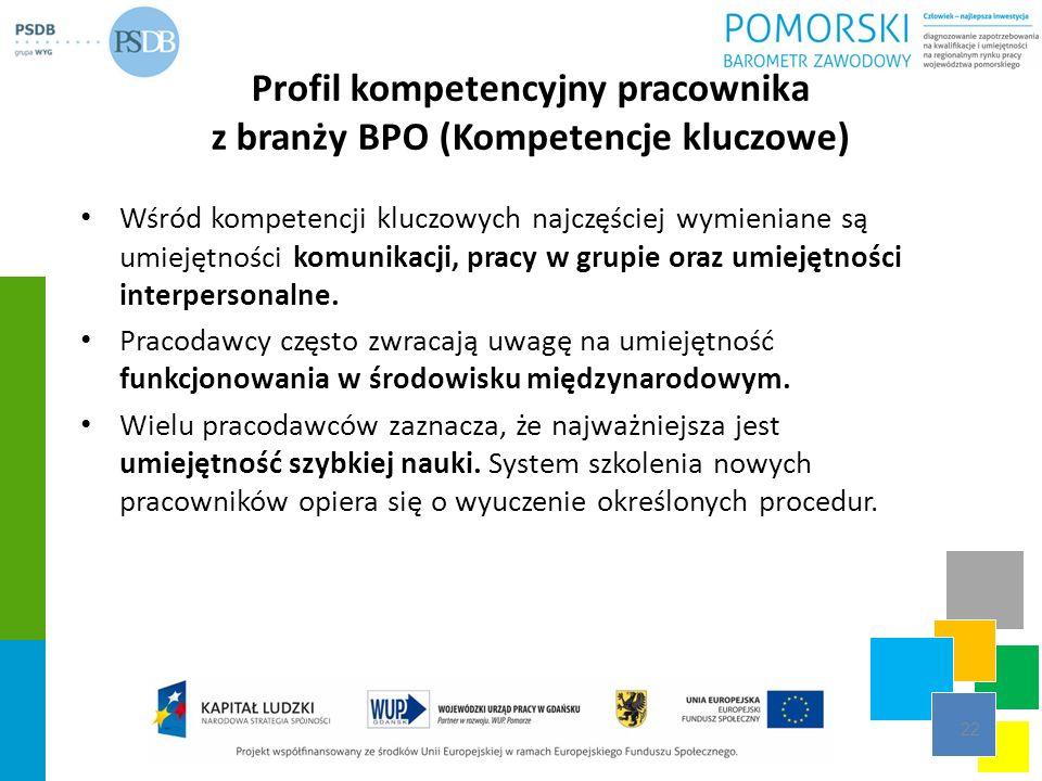 Profil kompetencyjny pracownika z branży BPO (Kompetencje kluczowe)