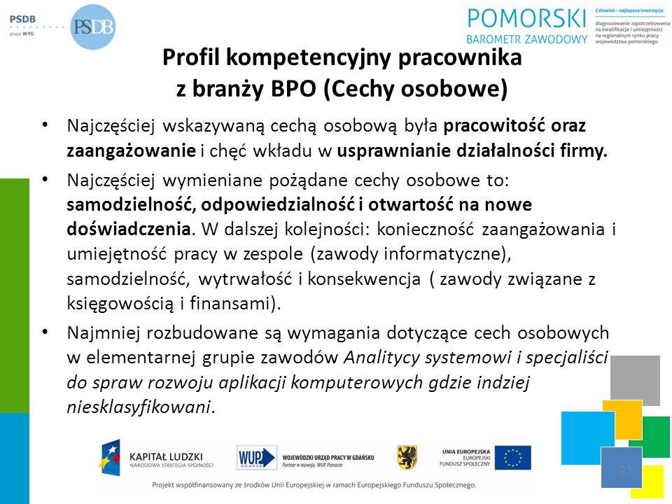 Profil kompetencyjny pracownika z branży BPO (Cechy osobowe)