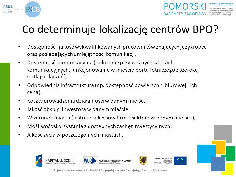 Co determinuje lokalizację centrów BPO