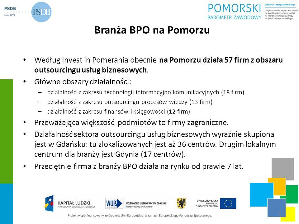 Branża BPO na Pomorzu Według Invest in Pomerania obecnie na Pomorzu działa 57 firm z obszaru outsourcingu usług biznesowych.