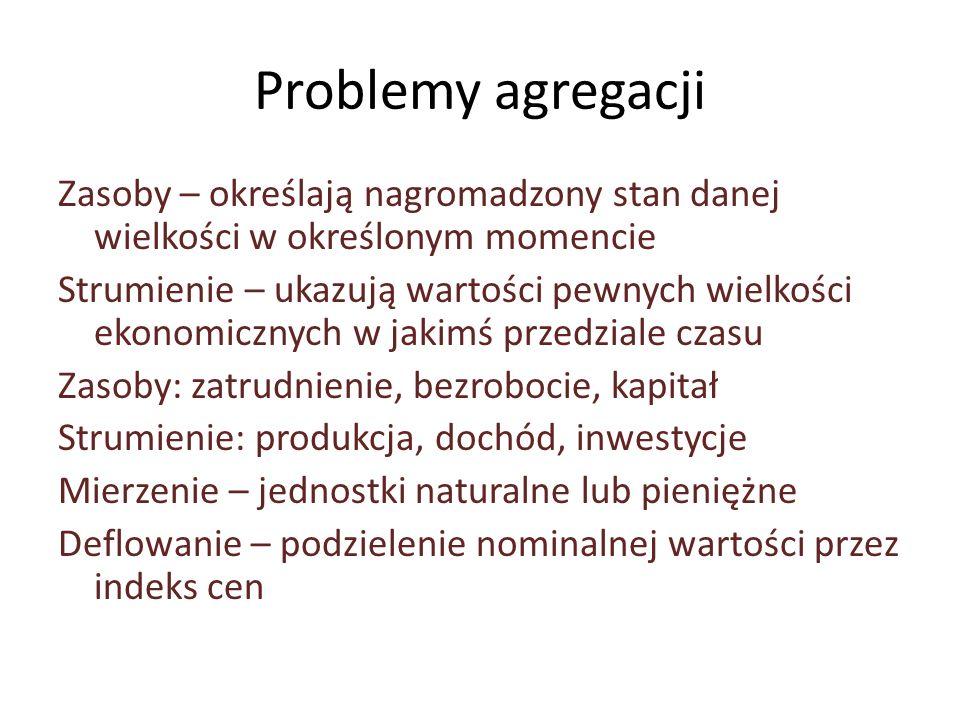 Problemy agregacji