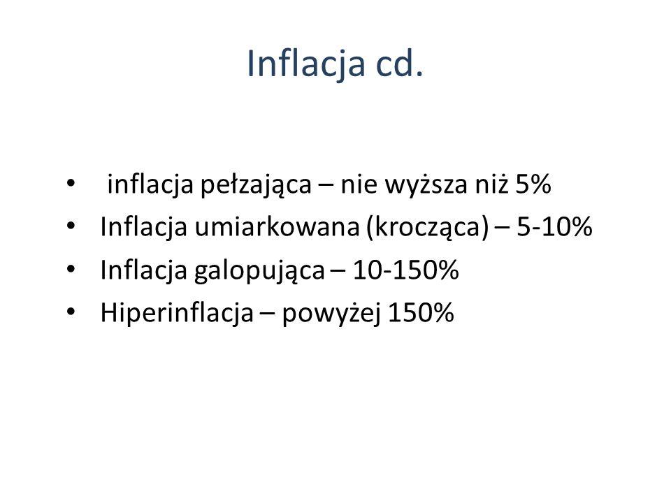 Inflacja cd. inflacja pełzająca – nie wyższa niż 5%
