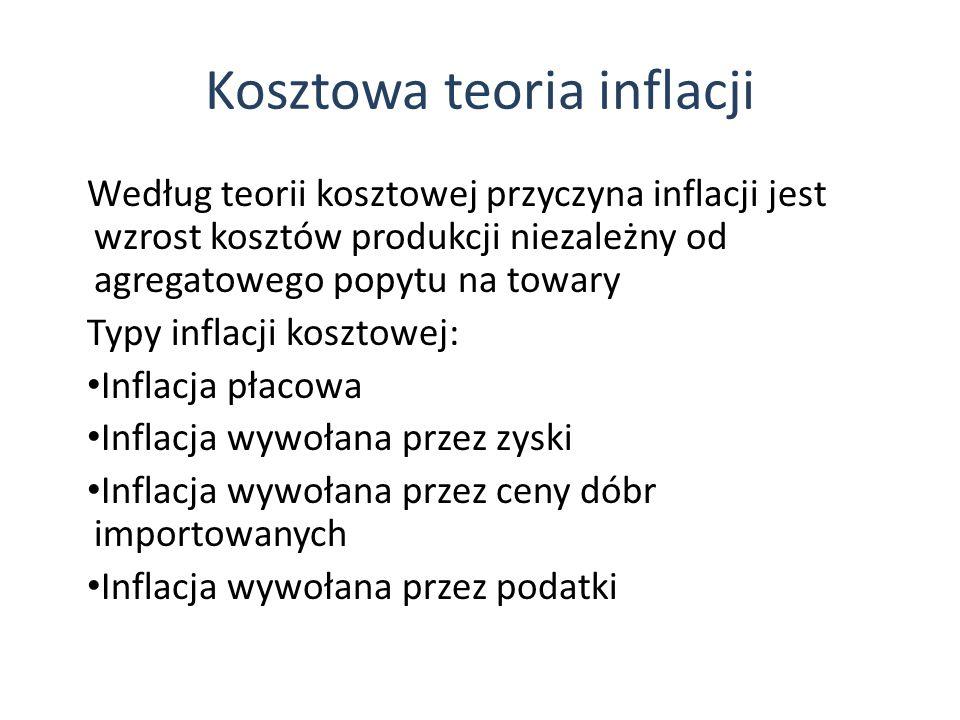 Kosztowa teoria inflacji