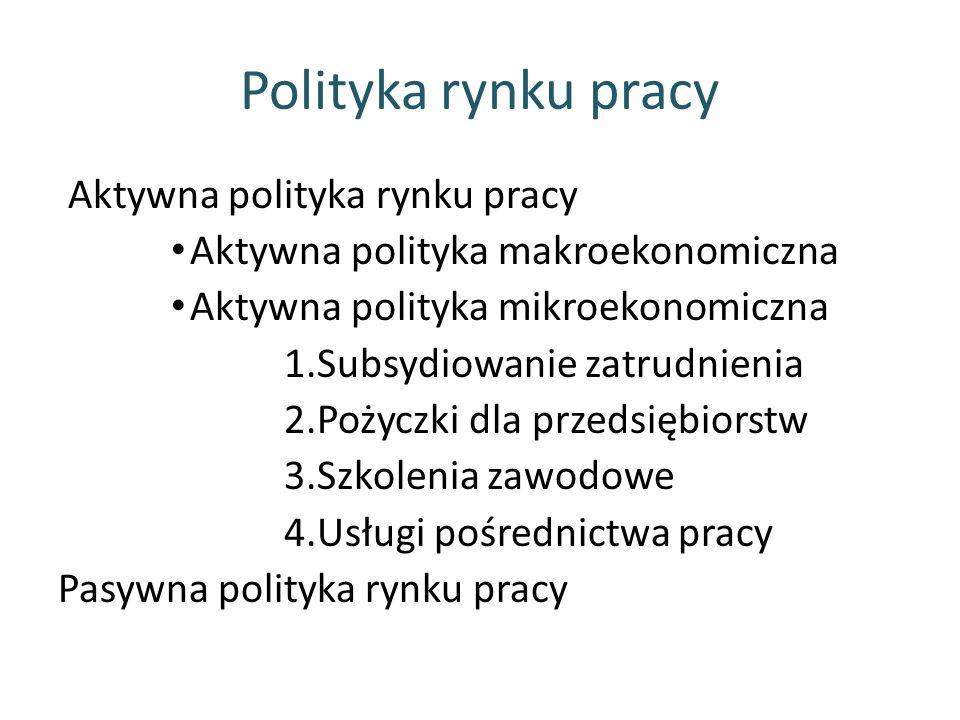 Polityka rynku pracy Aktywna polityka rynku pracy