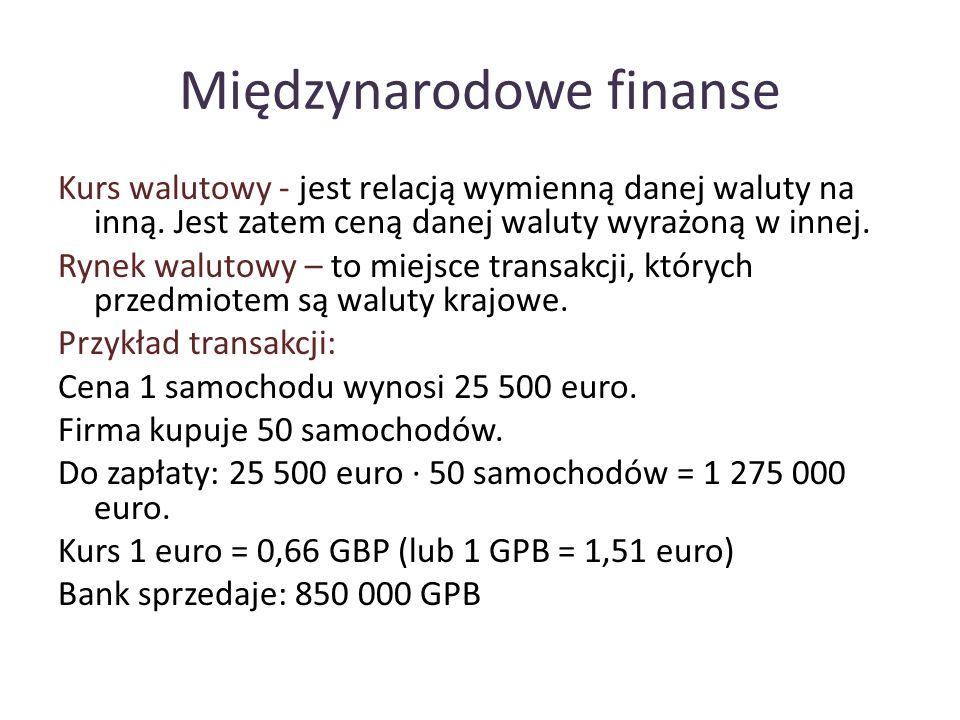 Międzynarodowe finanse