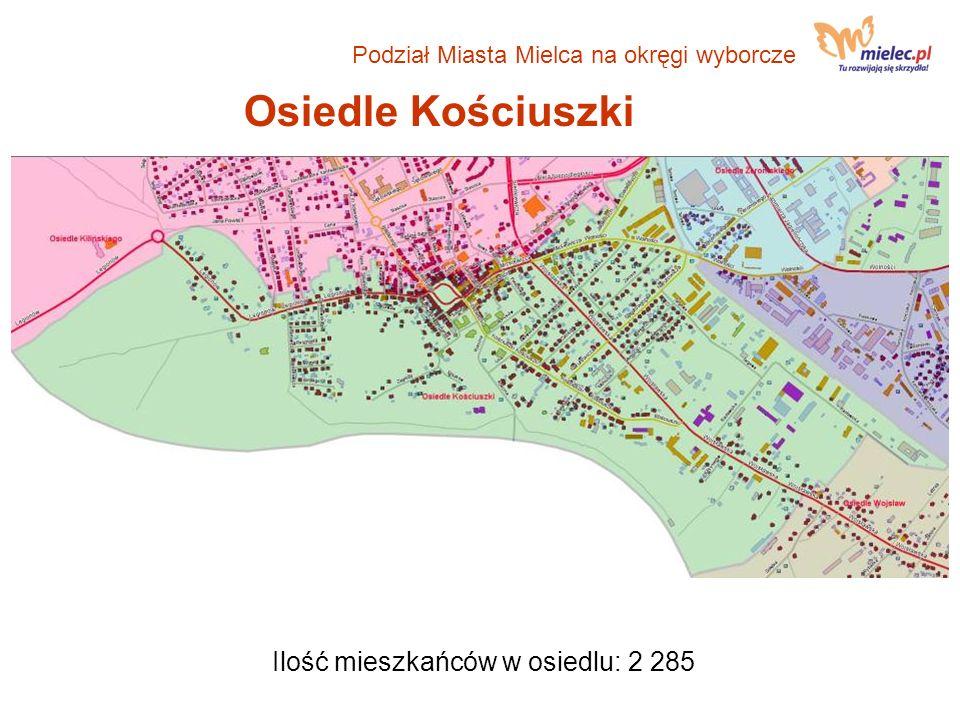 Ilość mieszkańców w osiedlu: 2 285