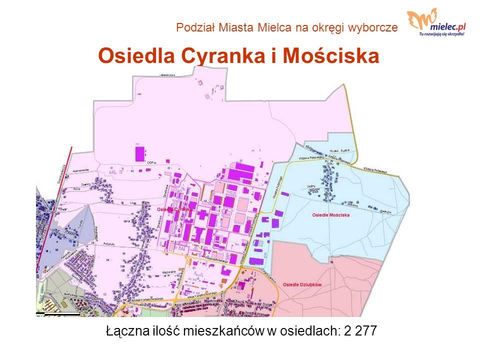 Osiedla Cyranka i Mościska