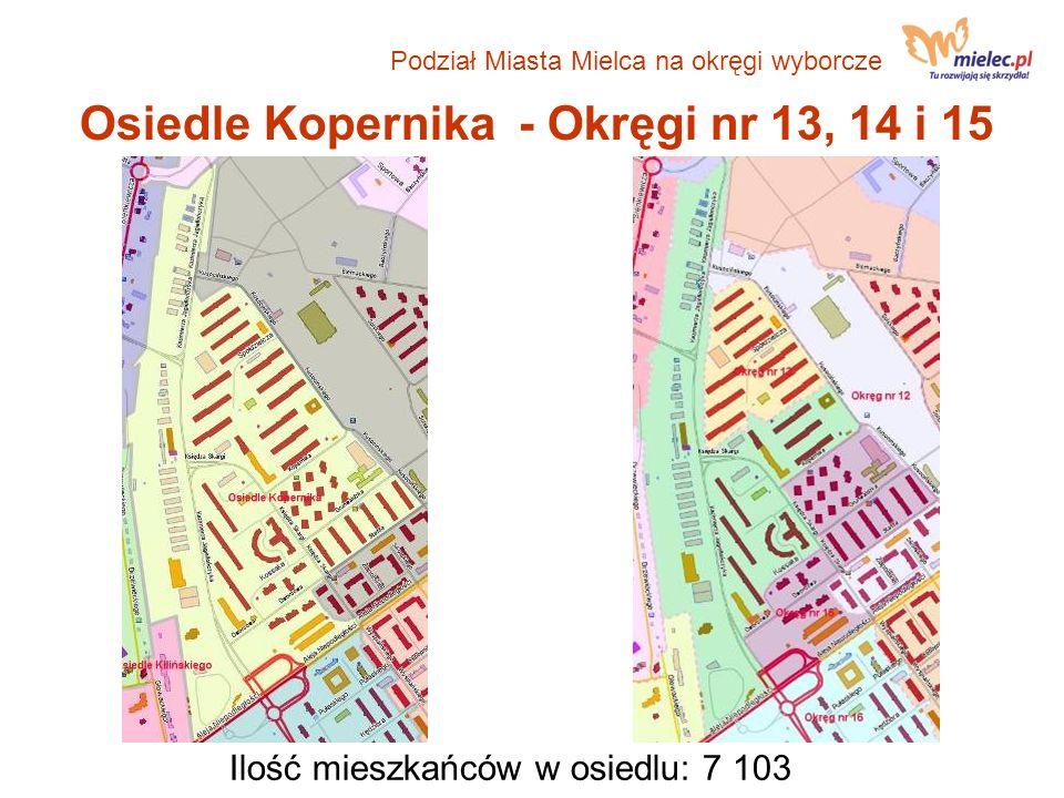 Osiedle Kopernika - Okręgi nr 13, 14 i 15