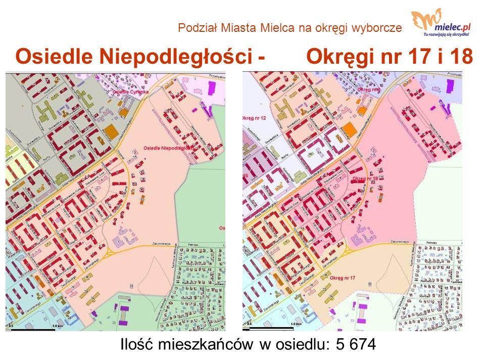 Osiedle Niepodległości - Okręgi nr 17 i 18