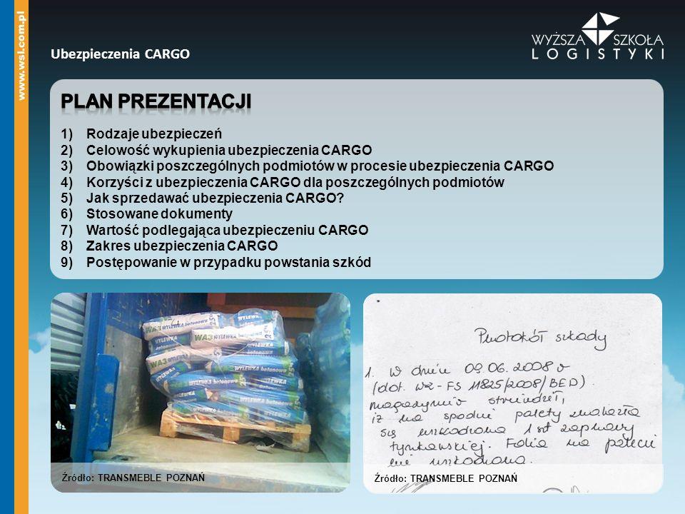 Plan prezentacji Ubezpieczenia CARGO Rodzaje ubezpieczeń