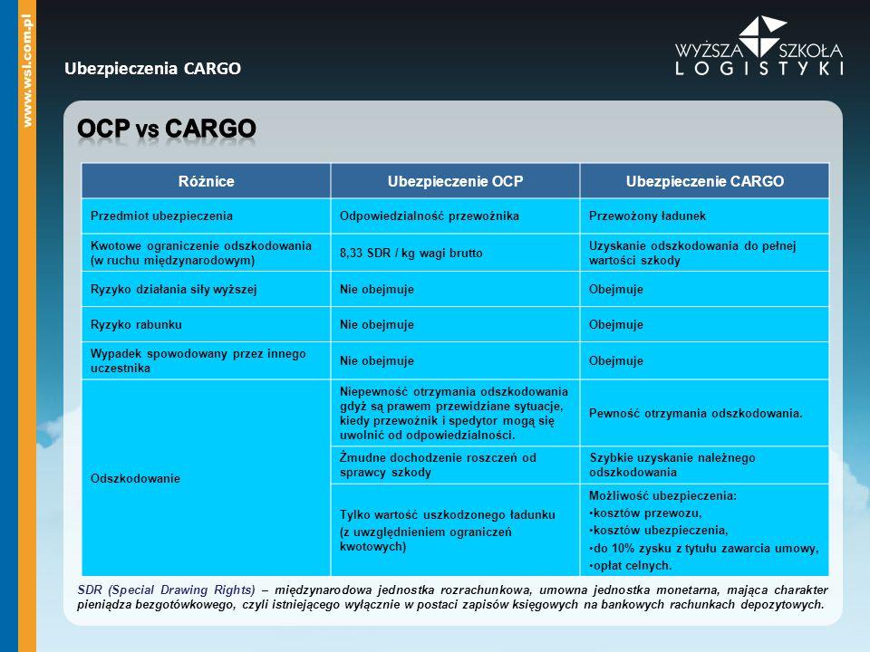 OCP vs CARGO Ubezpieczenia CARGO Różnice Ubezpieczenie OCP