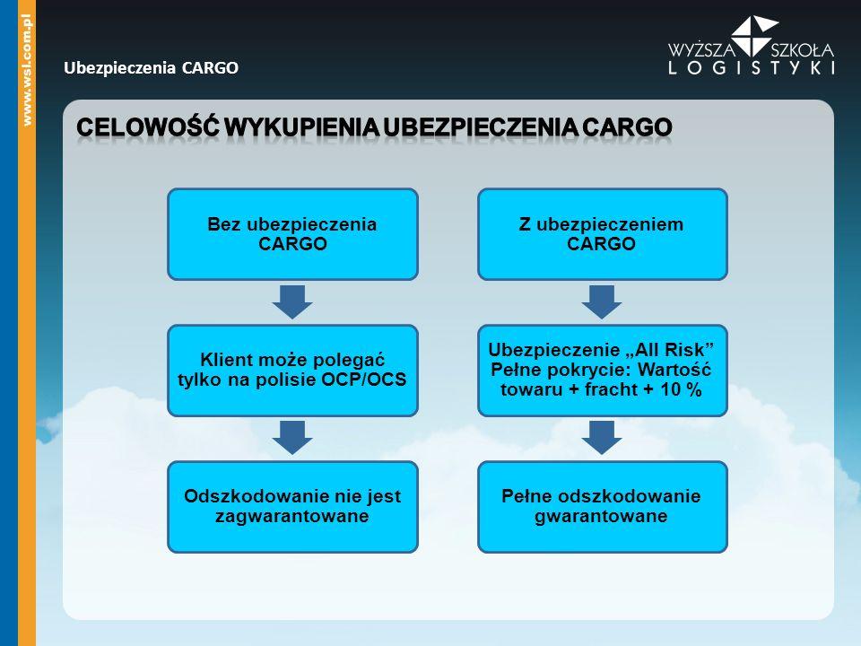 Celowość wykupienia ubezpieczenia CARGO
