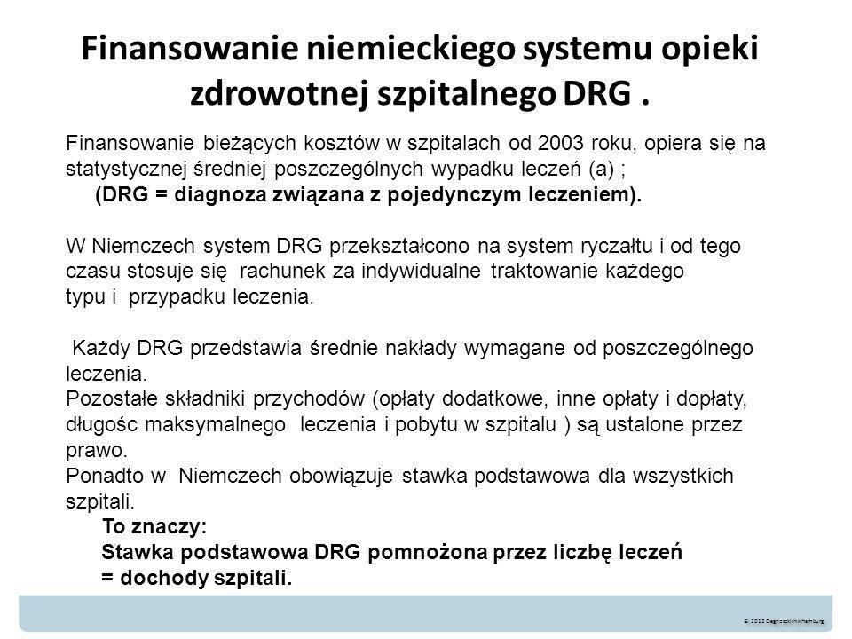 Finansowanie niemieckiego systemu opieki zdrowotnej szpitalnego DRG .
