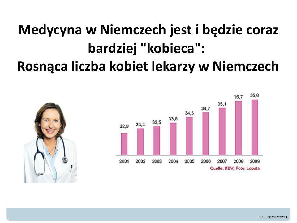 Medycyna w Niemczech jest i będzie coraz bardziej kobieca : Rosnąca liczba kobiet lekarzy w Niemczech
