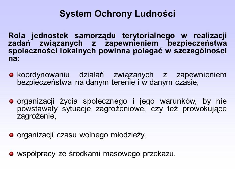 System Ochrony Ludności