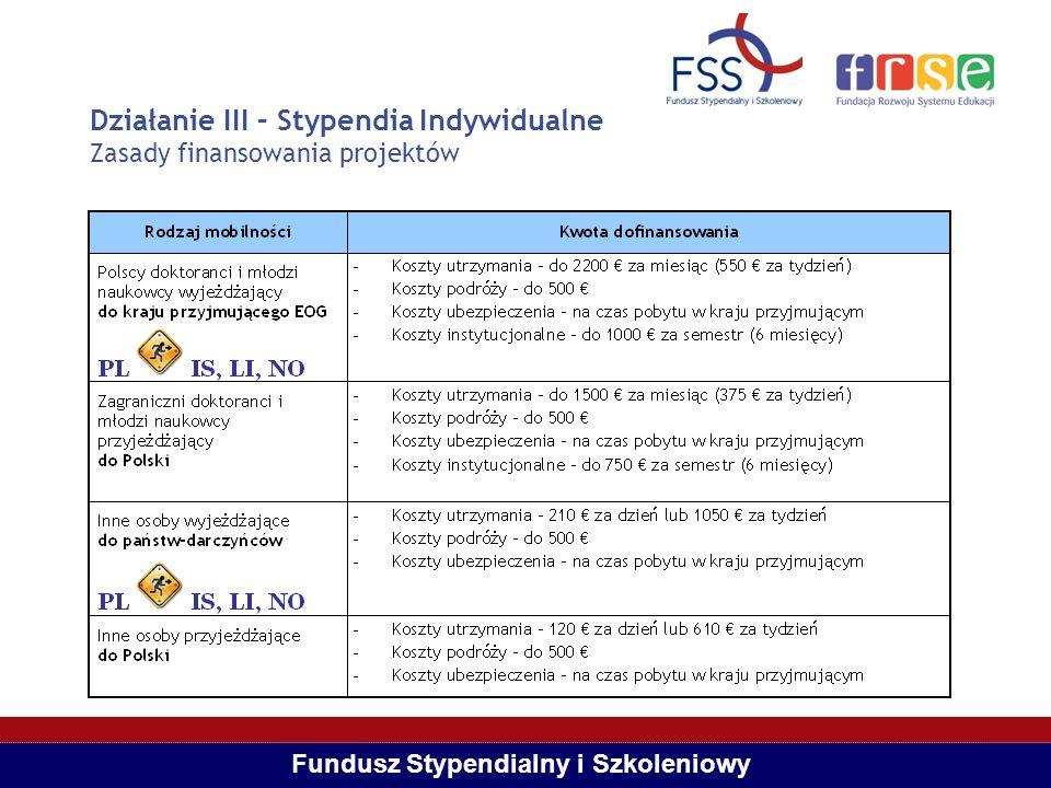 Działanie III – Stypendia Indywidualne Zasady finansowania projektów