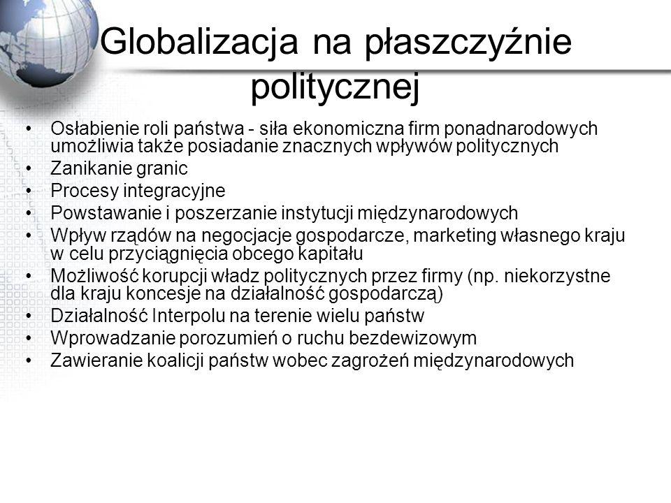 Globalizacja na płaszczyźnie politycznej